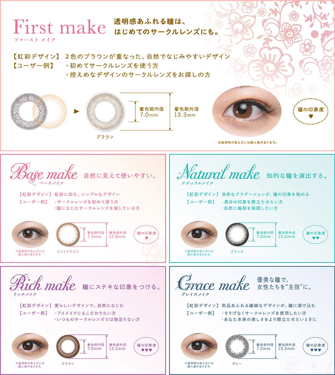 EyeCoffret 1day UV M